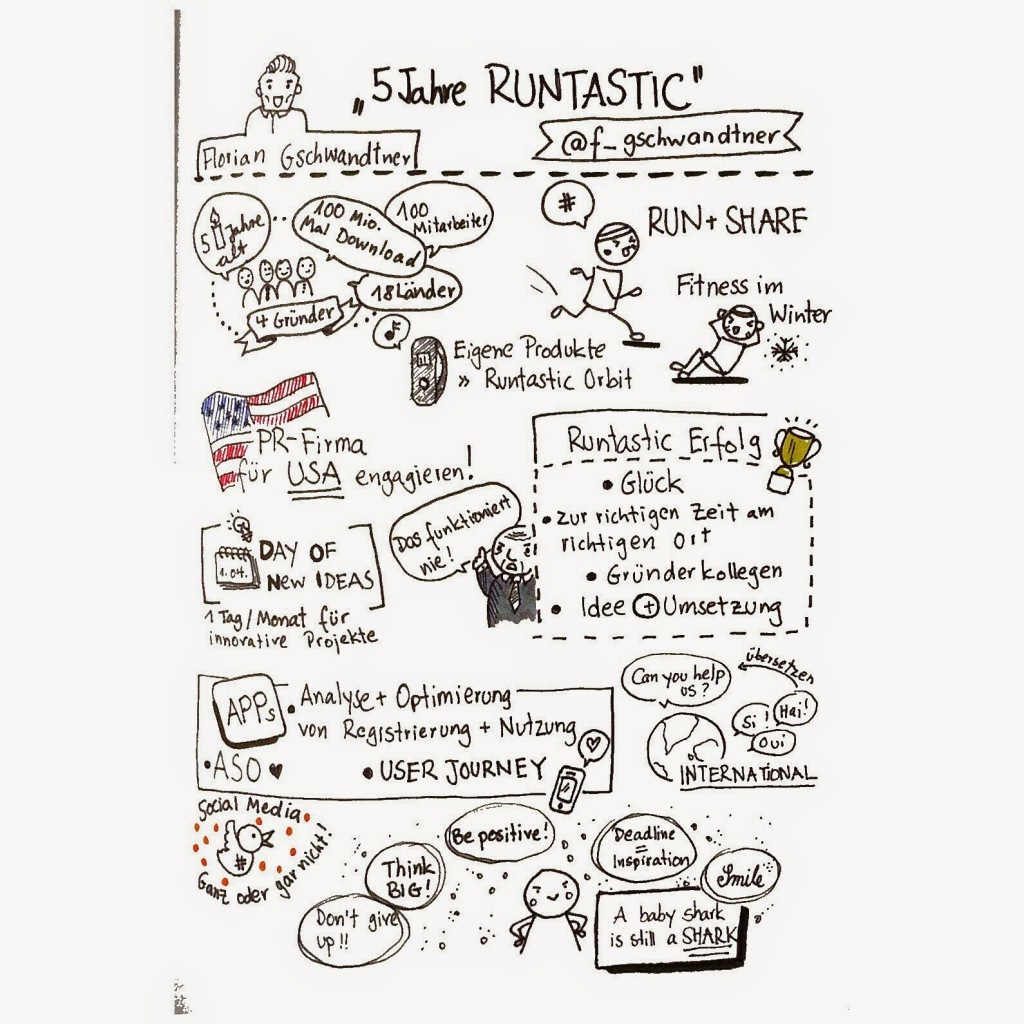 Sketchnote von Ines (Pheminific) - 5 Jahre RUNTASTIC