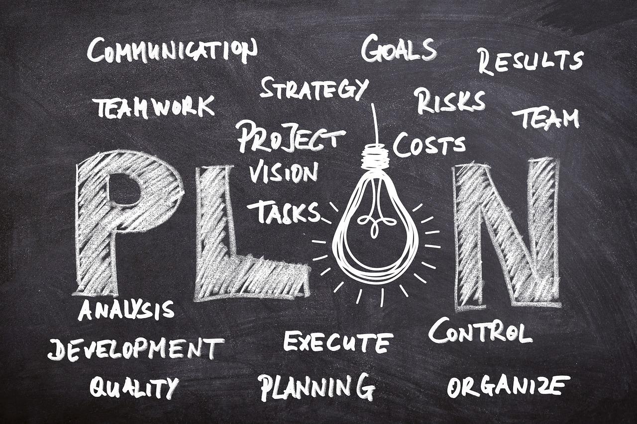 Tafel welche Dinge im Businessplan berücksichtigt werden sollten.